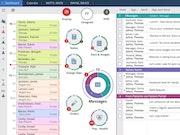 AdvancedMD - EHR dashboard