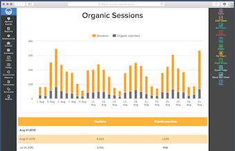 Organic sessions report