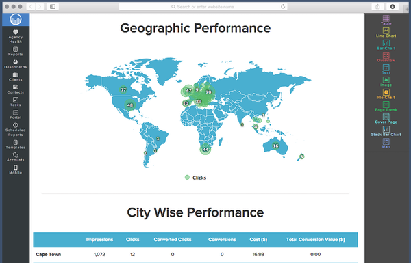 Geographic performance