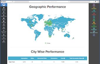 Geographic performance