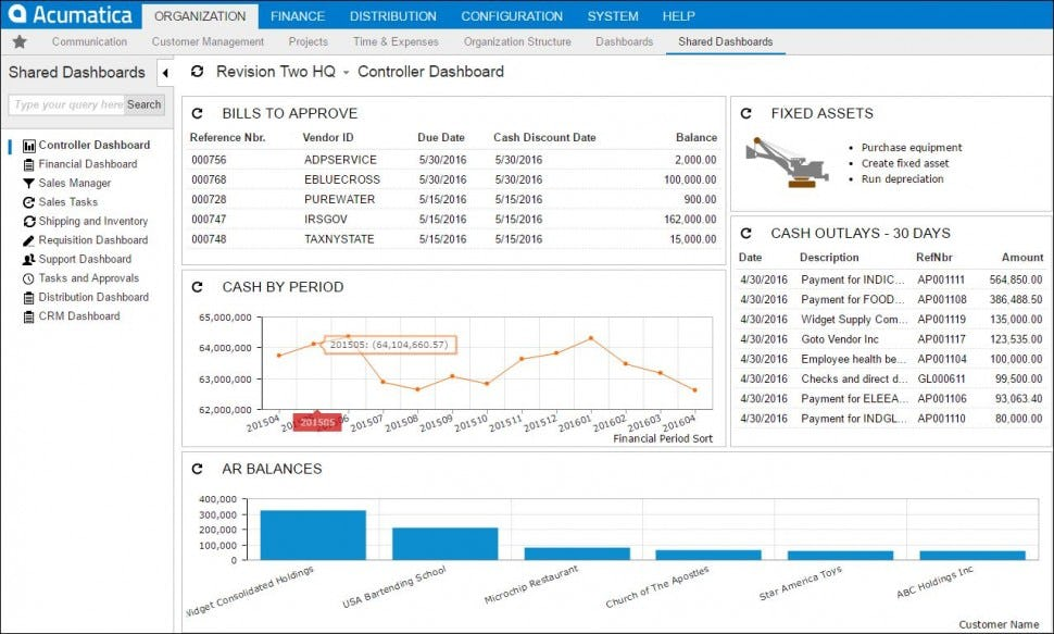 Acumatica Cloud ERP - Controller dashboard