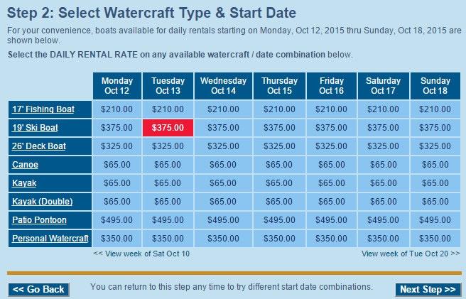Select watercraft type