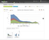 Regpack Analytics