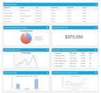Donations dashboard