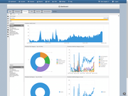General dashboard page