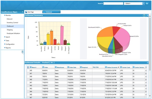 Aptean Warehouse Management System - Outbound reports