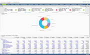 RealPage - Portfolio income