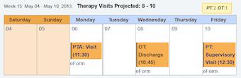 Interdisciplinary scheduling tools