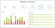 Backlinks summary