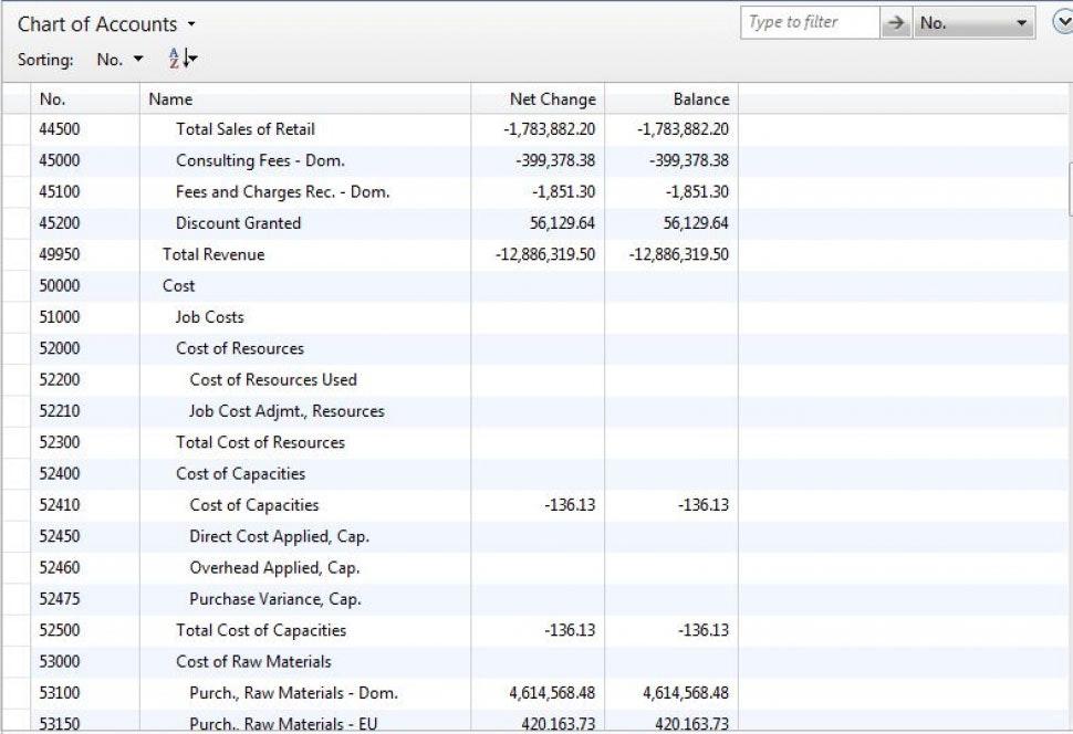Nav pdf microsoft dynamics implementing 2013