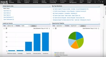 SAP Business by design homepage