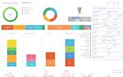 Integrated speech analytics