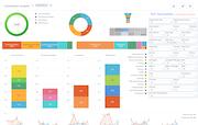 NewVoiceMedia Cloud Contact Center - Integrated speech analytics