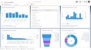 NewVoiceMedia Cloud Contact Center - Custom dashboard