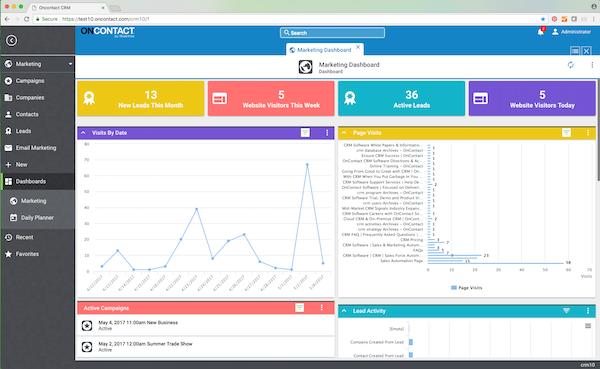 Website visitor tracking