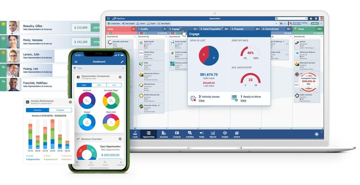 Pipeliner CRM - Engagement