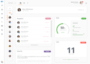 Manager Employee Dashboard