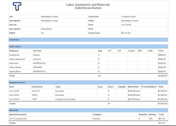LEM Report