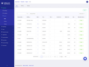 Building Stack - Units dashboard