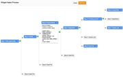 PlanPlus Online - Sales process