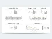 TARGIT Decision Suite - TARGIT Decision Suite Q time analysis