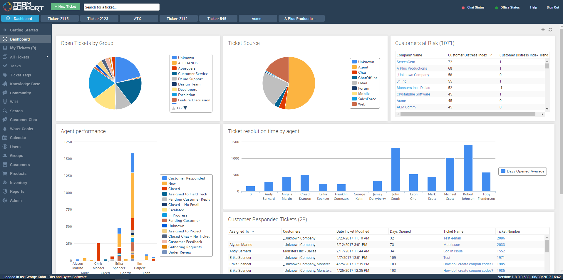 Reports dashboard