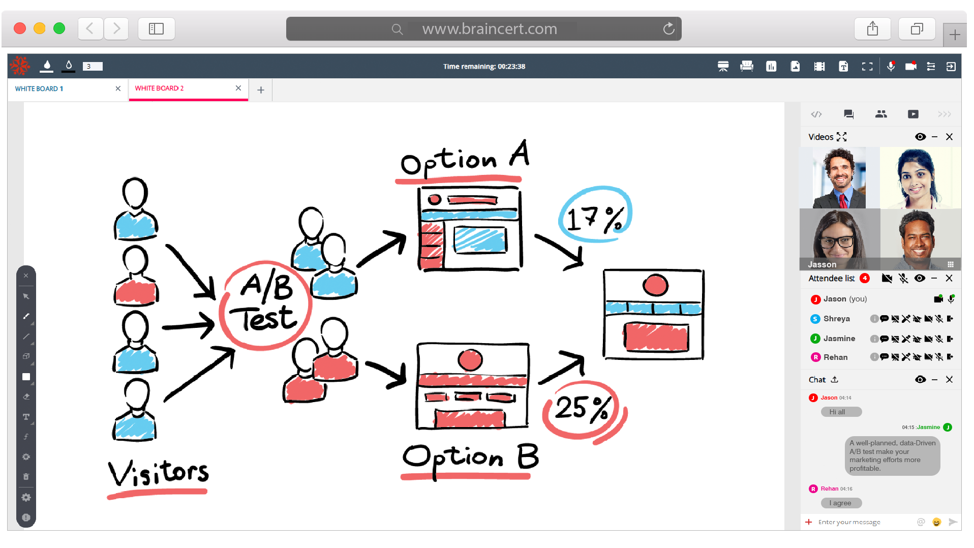 BrainCert Enterprise LMS - BrainCert Virtual Classroom