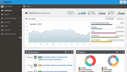 BrainCert Enterprise LMS - LMS Dashboard