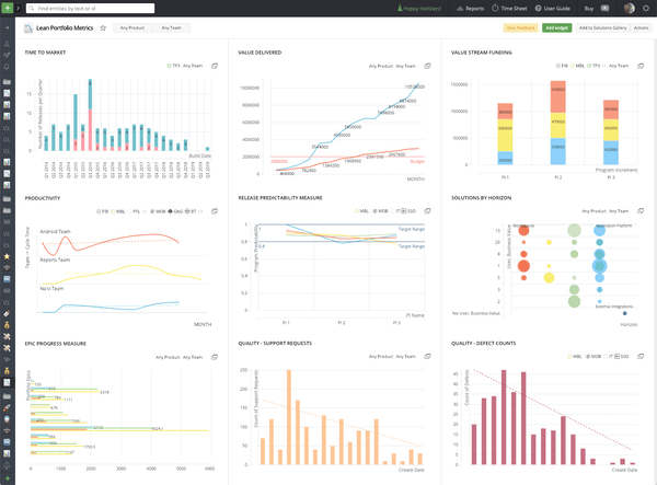 Cost Efficiency Dashboard
