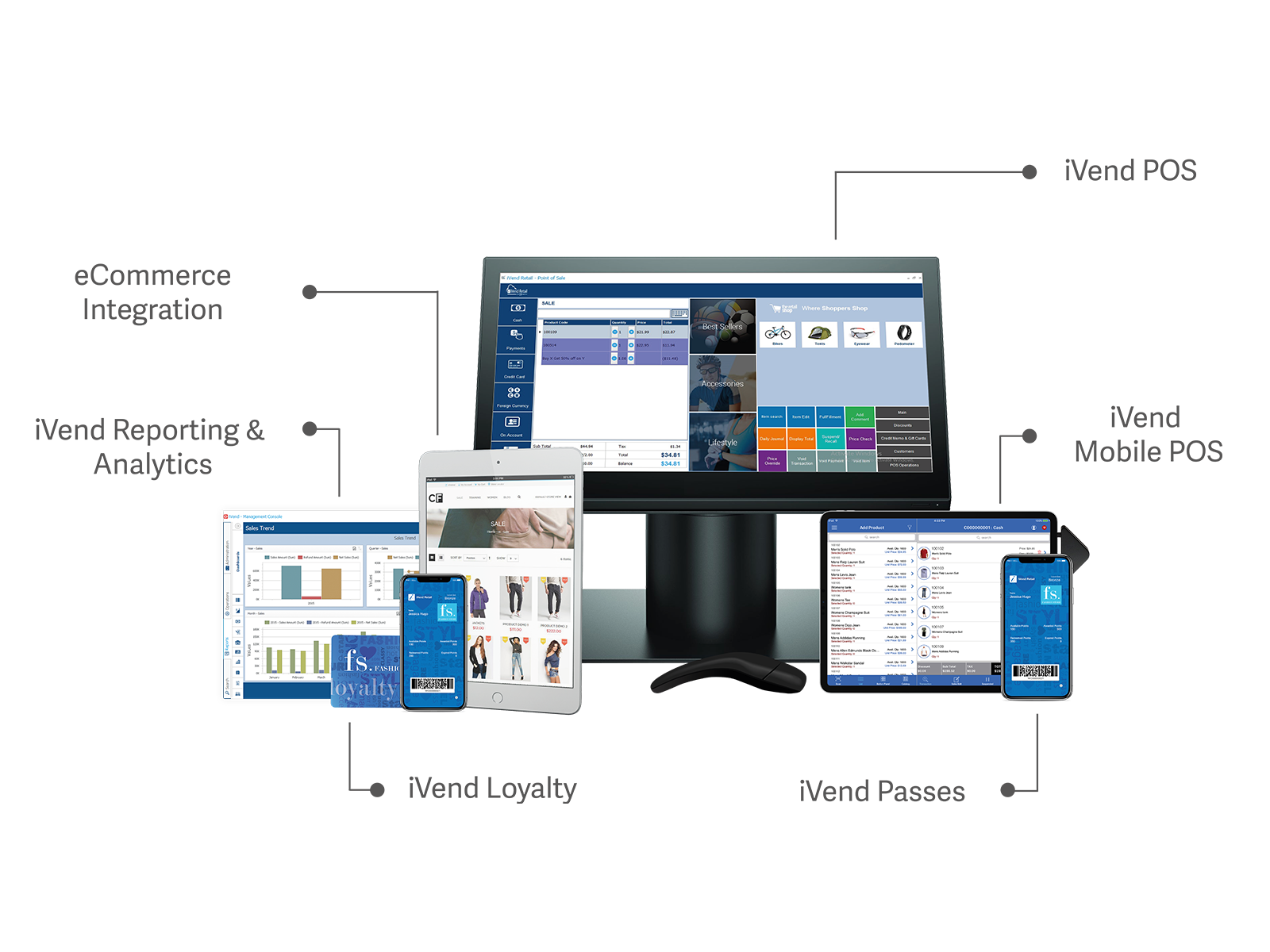 iVend Retail - An Omnichannel Platform