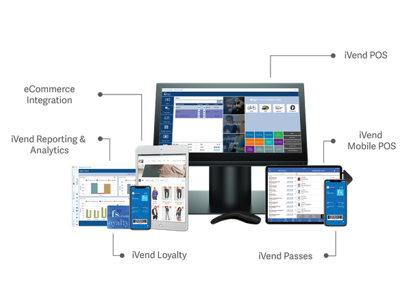 An Omnichannel Platform