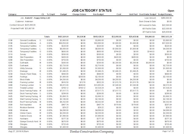 Job cost report