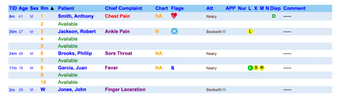 Patient overview