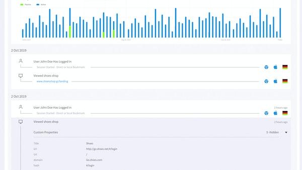 Routee analytics
