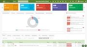 Office KPI Dashboard