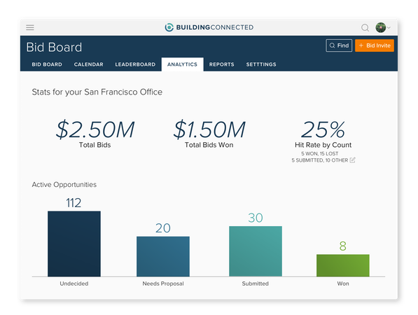 Bid Board Analytics