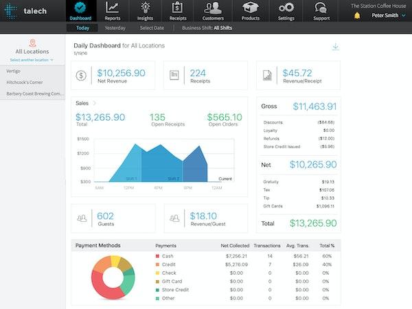 Talech Register dashboard