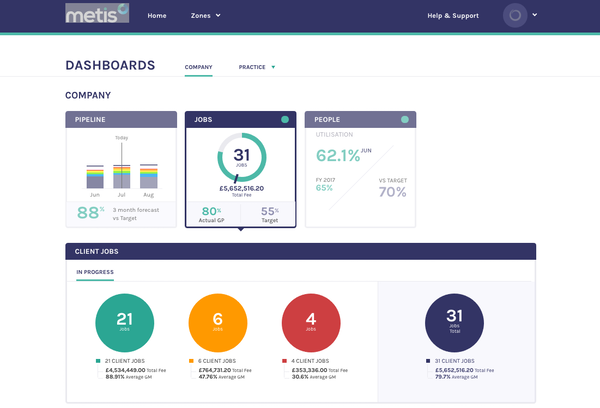 Jobs dashboard