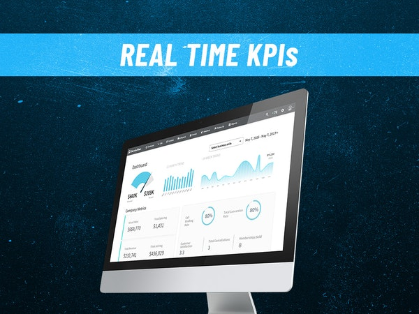 ServiceTitan KPIs