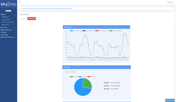 Performance Admin Dashboard