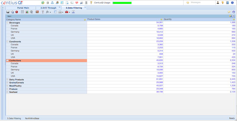 Drillable pivot table with formulas