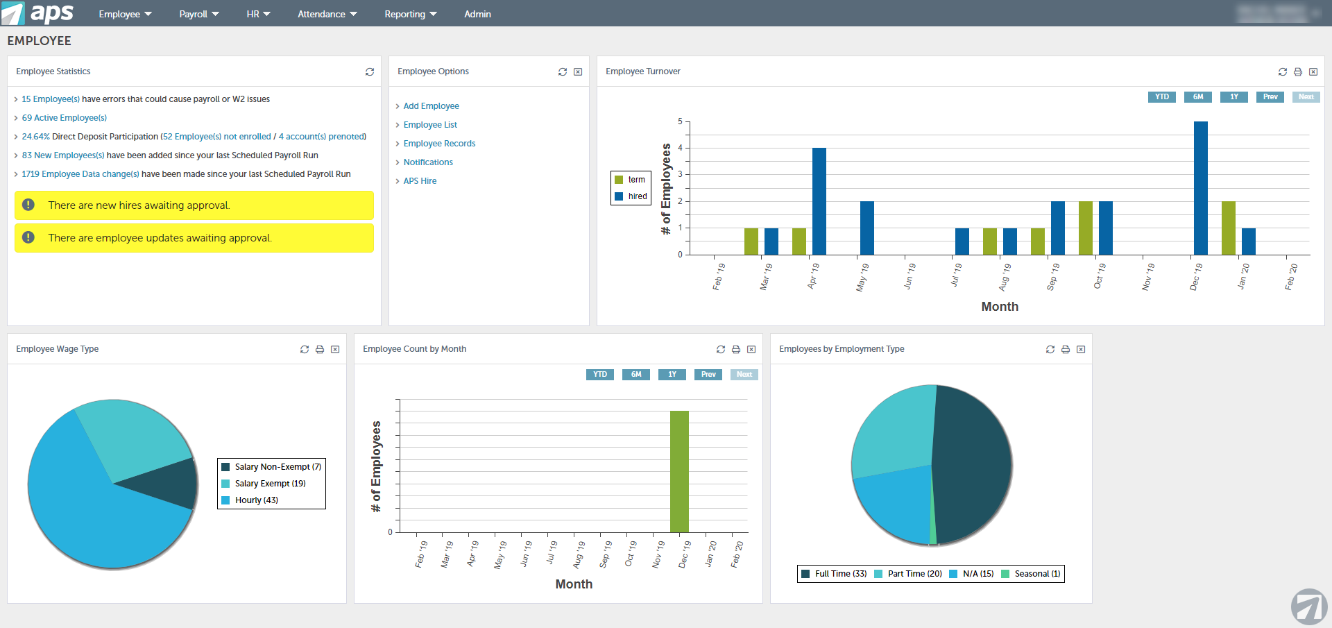 APS - Employee Dashboard
