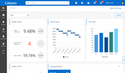 EZOfficeInventory dashboard