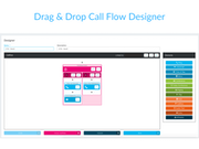 Blueface Callflow Overview