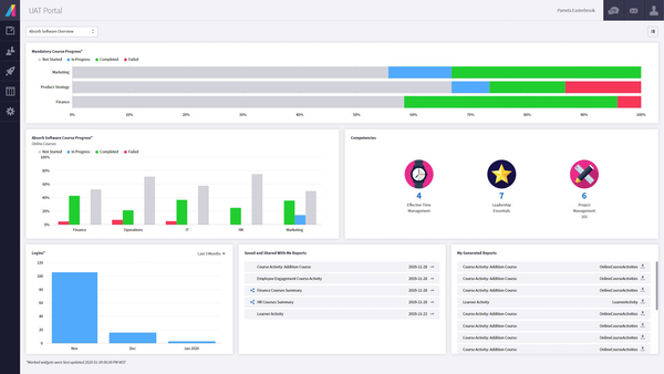 Absorb LMS Visual Dashboard