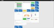 Aspect Workforce Management - Dashboard