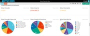 Epicor Production Dashboard