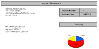 Lender profile