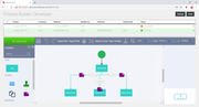 Dokmee Graphical Workflow
