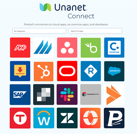 Integrate with Unanet
